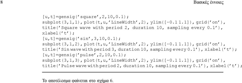 ); subplot(3,,2), plot(t,u, LineWidth,2), ylim([-..]), grid( on ), title( Sin wave with period 3, duration, sampling every.