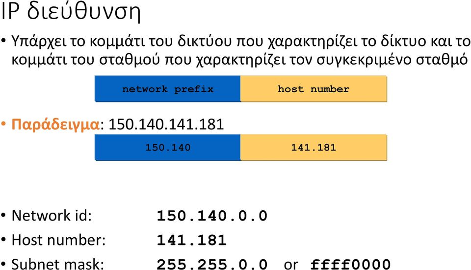 network prefix host number Παράδειγμα: 150.140.141.181 150.140 141.