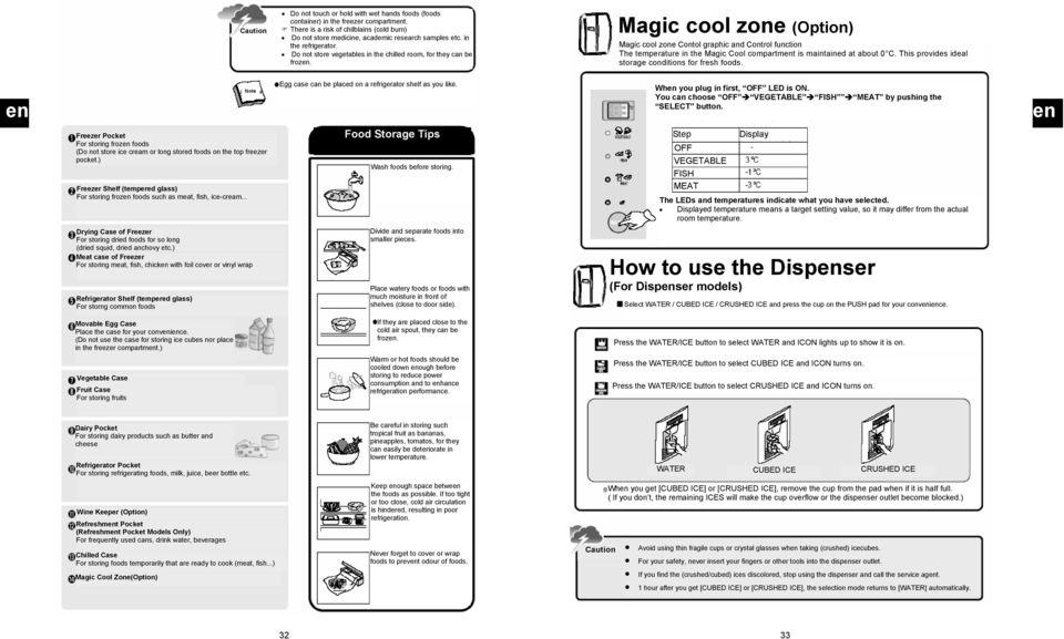 Magic cool zone (Option) Magic cool zone Contol graphic and Control function The temperature in the Magic Cool compartment is maintained at about 0 C.