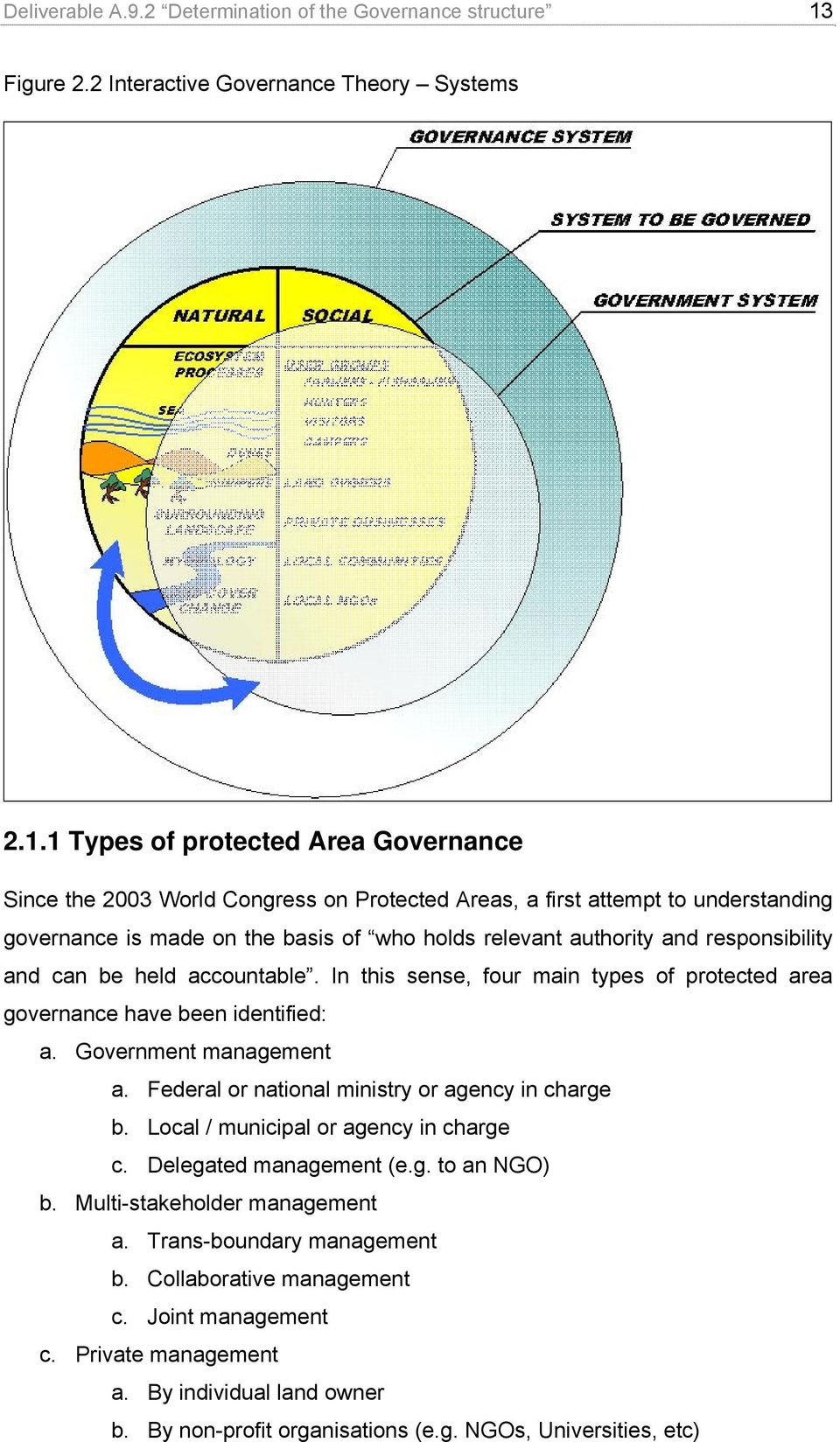 1 Types of protected Area Governance Since the 2003 World Congress on Protected Areas, a first attempt to understanding governance is made on the basis of who holds relevant authority and