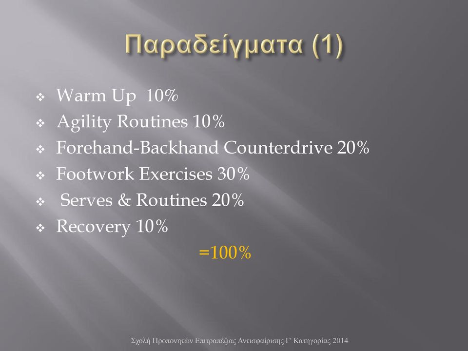 20% Footwork Exercises 30%