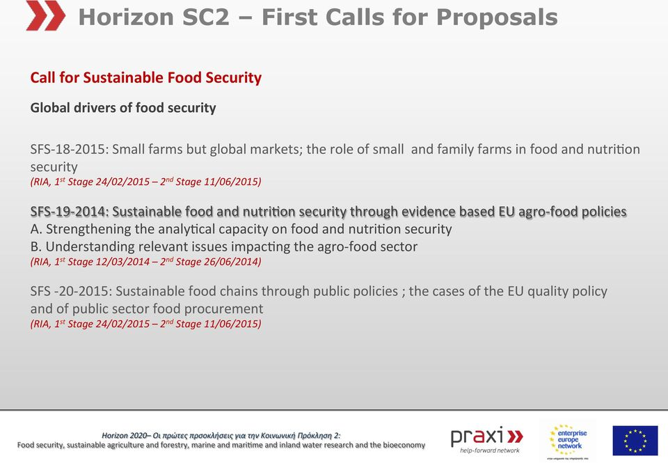 policies A. Strengthening the analydcal capacity on food and nutridon security B.