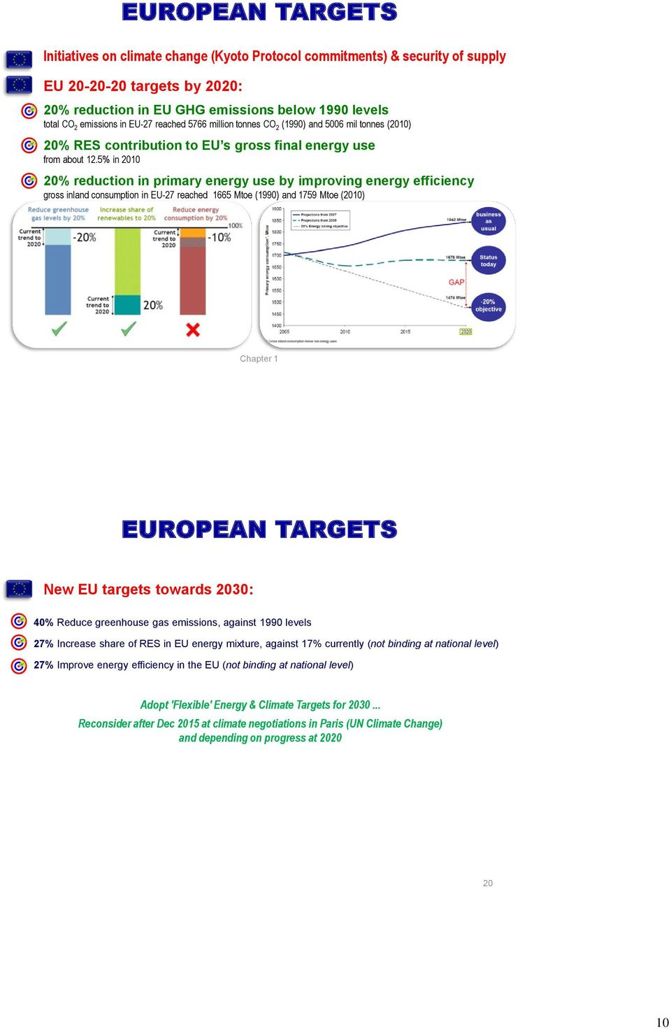 5% in 2010 20% reduction in primary energy use by improving energy efficiency gross inland consumption in EU-27 reached 1665 Mtoe (1990) and 1759 Mtoe (2010) EUROPEAN TARGETS New EU targets towards