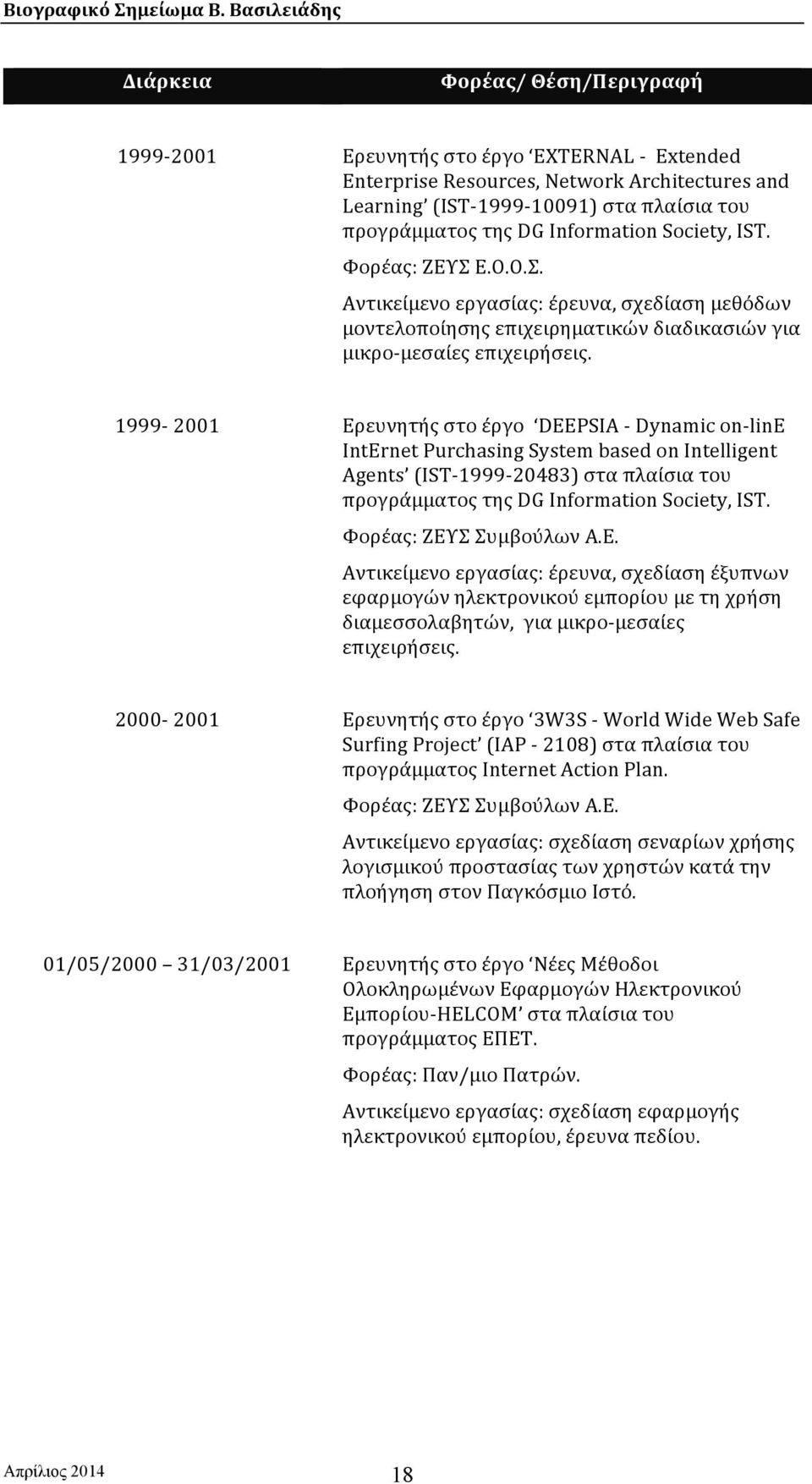 1999-2001 Ερευνητής στο έργο DEEPSIA - Dynamic on- line IntErnet Purchasing System based on Intelligent Agents (IST- 1999-20483) στα πλαίσια του προγράμματος της DG Information Society, IST.