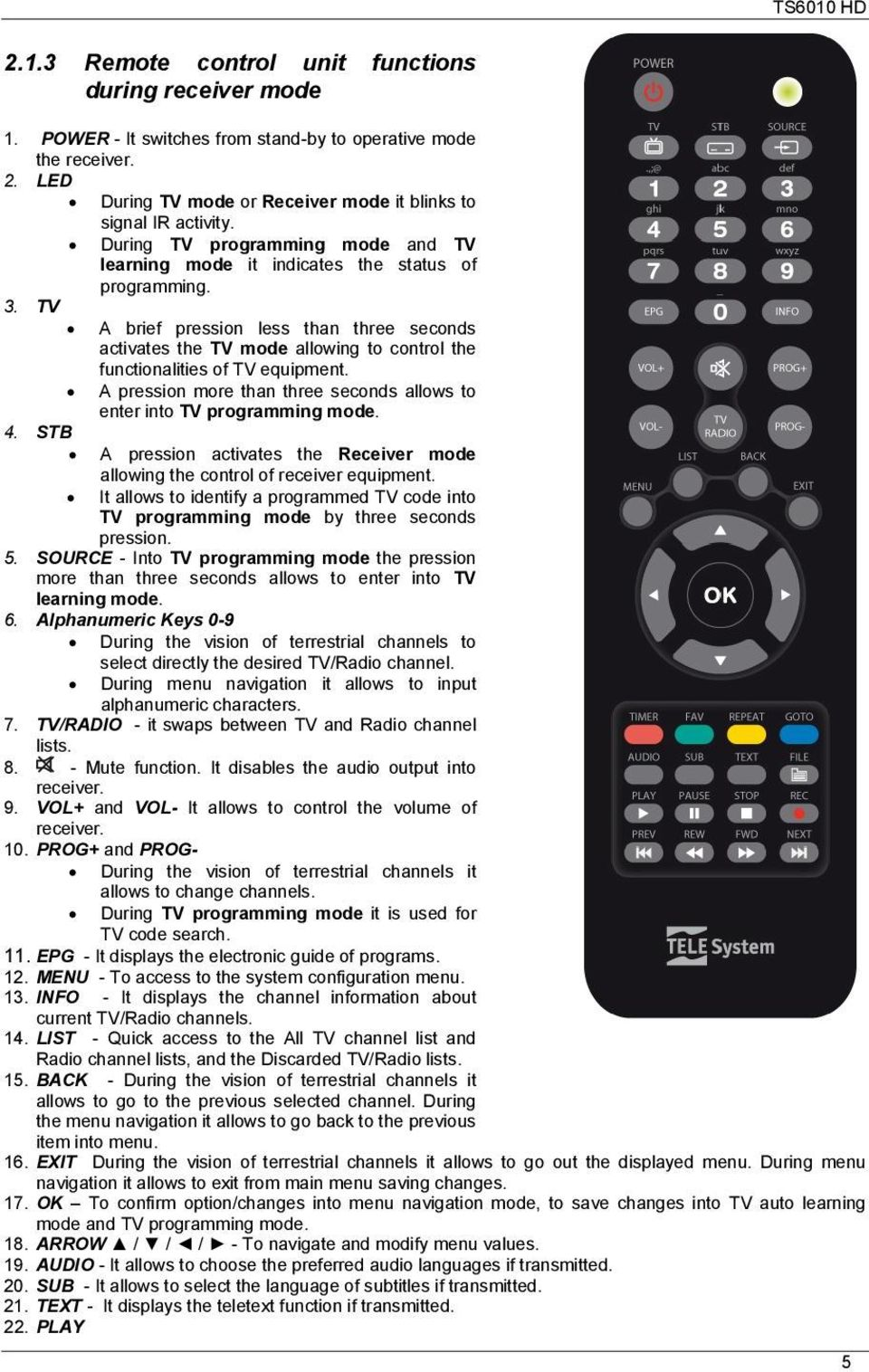 TV A brief pression less than three seconds activates the TV mode allowing to control the functionalities of TV equipment. A pression more than three seconds allows to enter into TV programming mode.