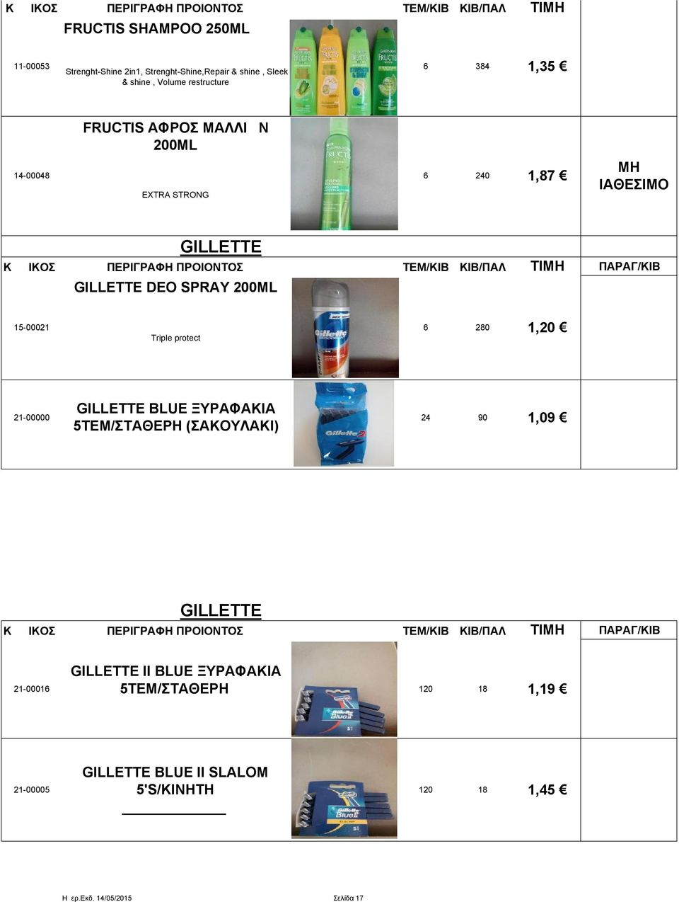 15-00021 280 1,20 90 1,09 Triple protect 21-00000 GILLETTE BLUE ΞΥΡΑΦΑΚΙΑ 5ΤΕΜ/ΣΤΑΘΕΡΗ (ΣΑΚΟΥΛΑΚΙ) GILLETTE