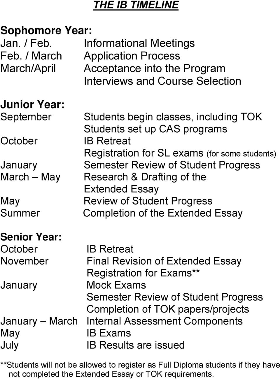 Students set up CAS programs IB Retreat Registration for SL exams (for some students) Semester Review of Student Progress Research & Drafting of the Extended Essay Review of Student Progress