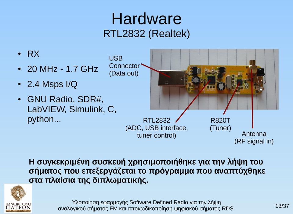.. RTL2832 (ADC, USB interface, tuner control) R820T (Tuner) Antenna (RF signal in) Η