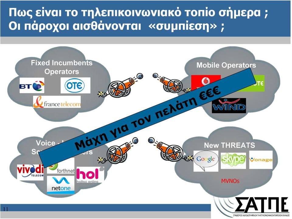 Operators Mobile Operators Voice - Internet