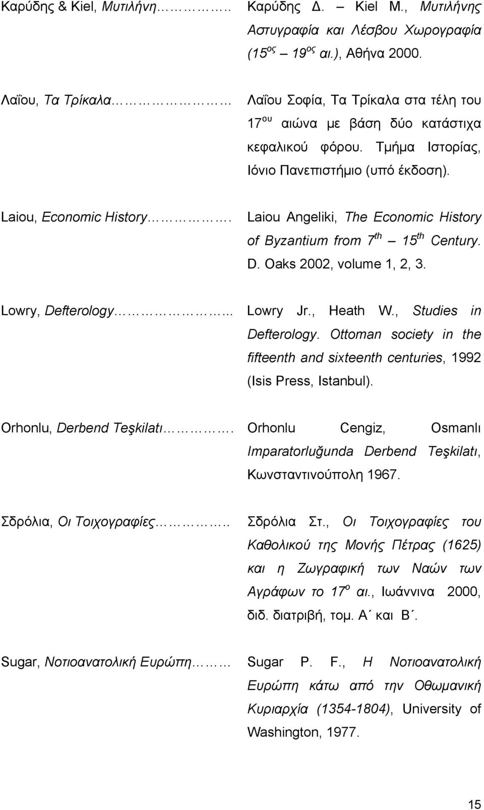 Laiou Angeliki, The Economic History of Byzantium from 7 th 15 th Century. D. Oaks 2002, volume 1, 2, 3. Lowry, Defterology... Lowry Jr., Heath W., Studies in Defterology.