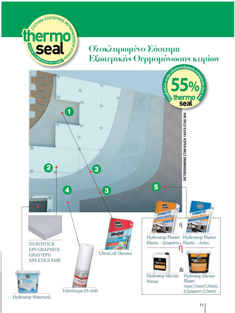 DS-4160 UltraColl Thermo Ηydrostop Plaster Elastic - Γραφιάτο Ηydrostop Silicone Primer ή &
