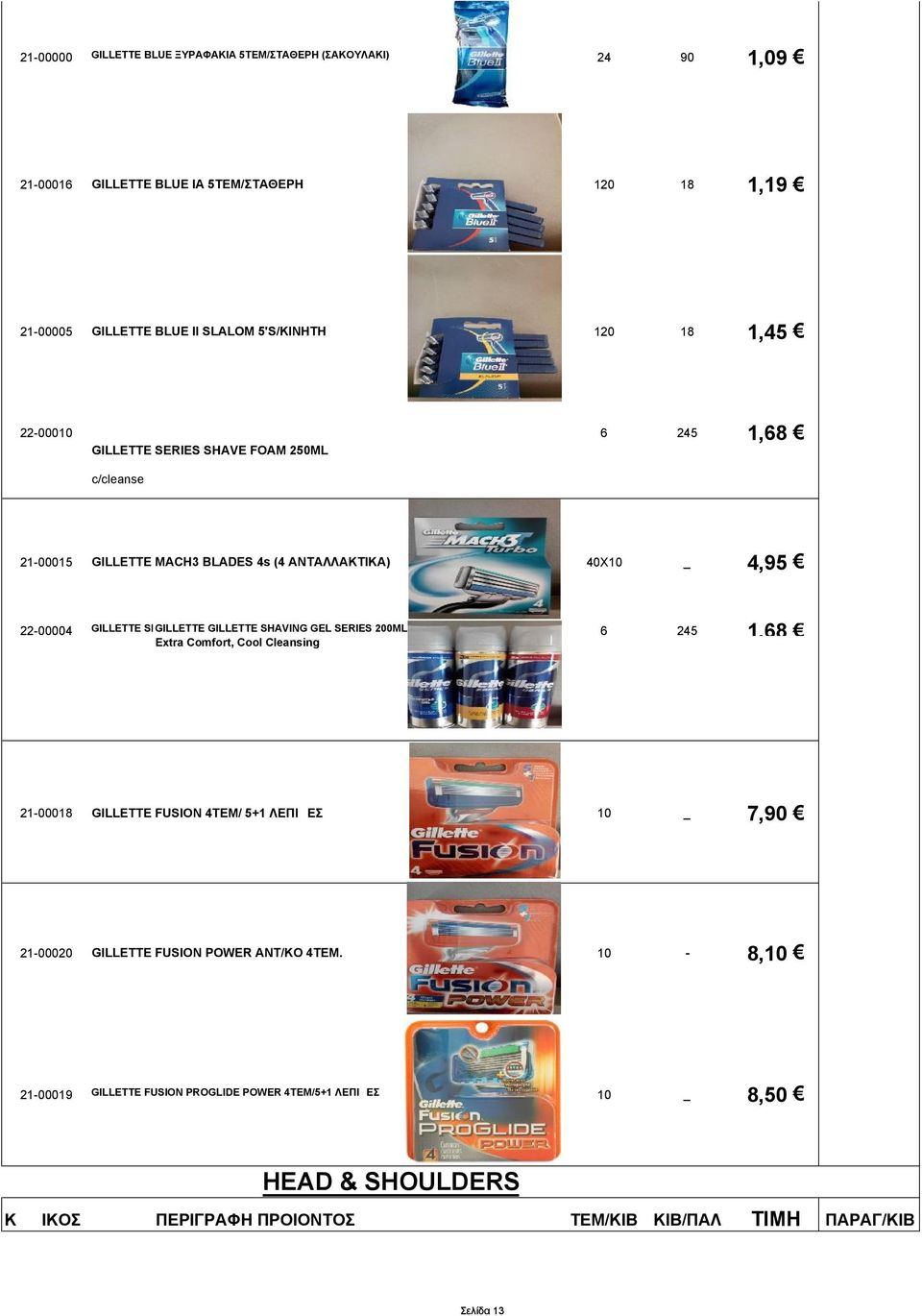 40X10 4,95 22-00004 GILLETTE SHAVING GILLETTE GEL SHAVING GILLETTE SERIES GEL 200ML SHAVING SERIES GEL 200ML SERIES 200ML 5 1,8 Extra Comfort, Cool Cleansing 21-00018