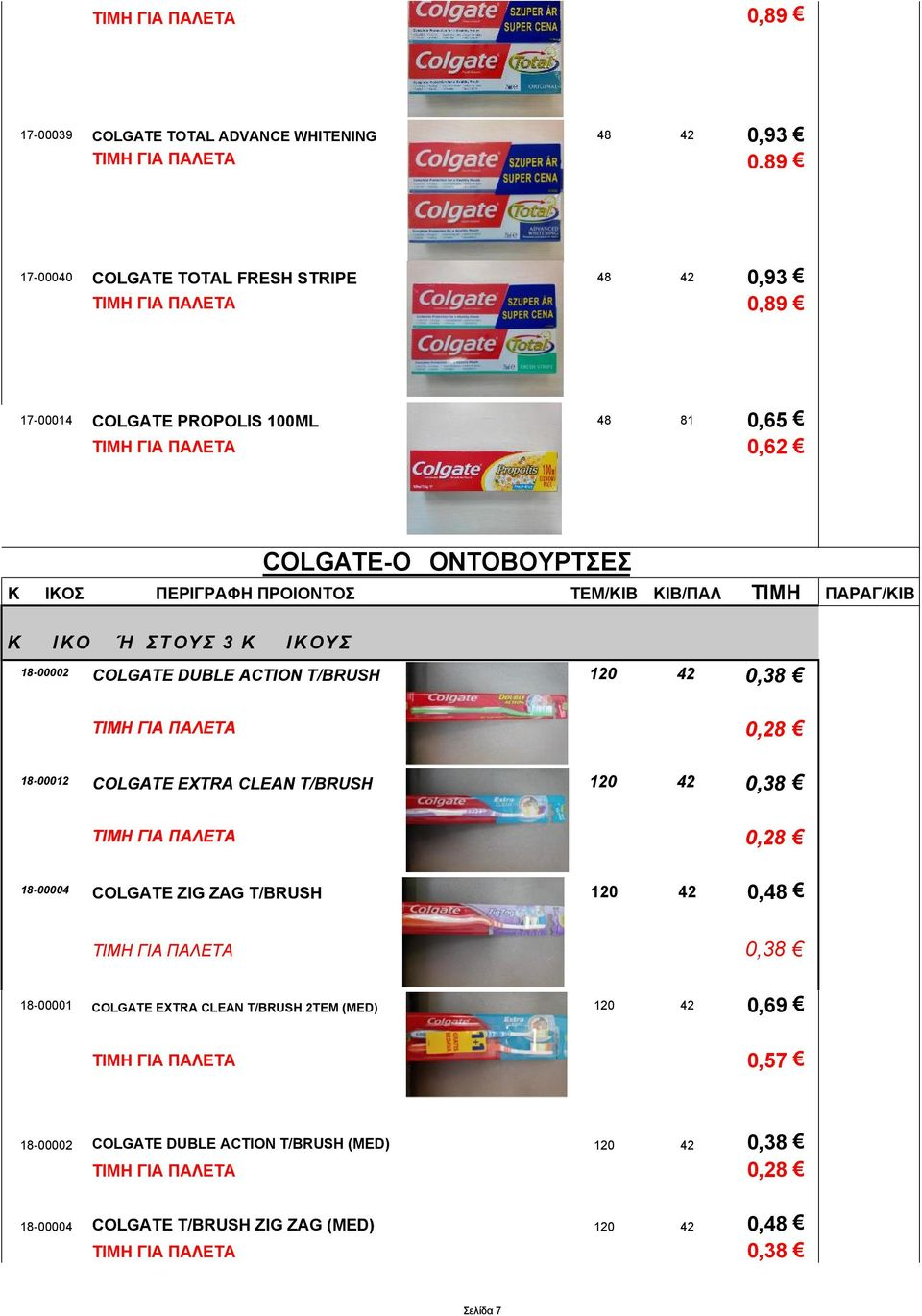 T/BRUSH 0 COLGATE ZIG ZAG T/BRUSH 0 COLGATE EXTRA CLEAN T/BRUSH 2TEM (MED) COLGATE DUBLE ACTION T/BRUSH (MED) 0 0 ΓΙΑ ΠΑΛΕΤΑ 18-00004 0,9 0,57 ΓΙΑ ΠΑΛΕΤΑ