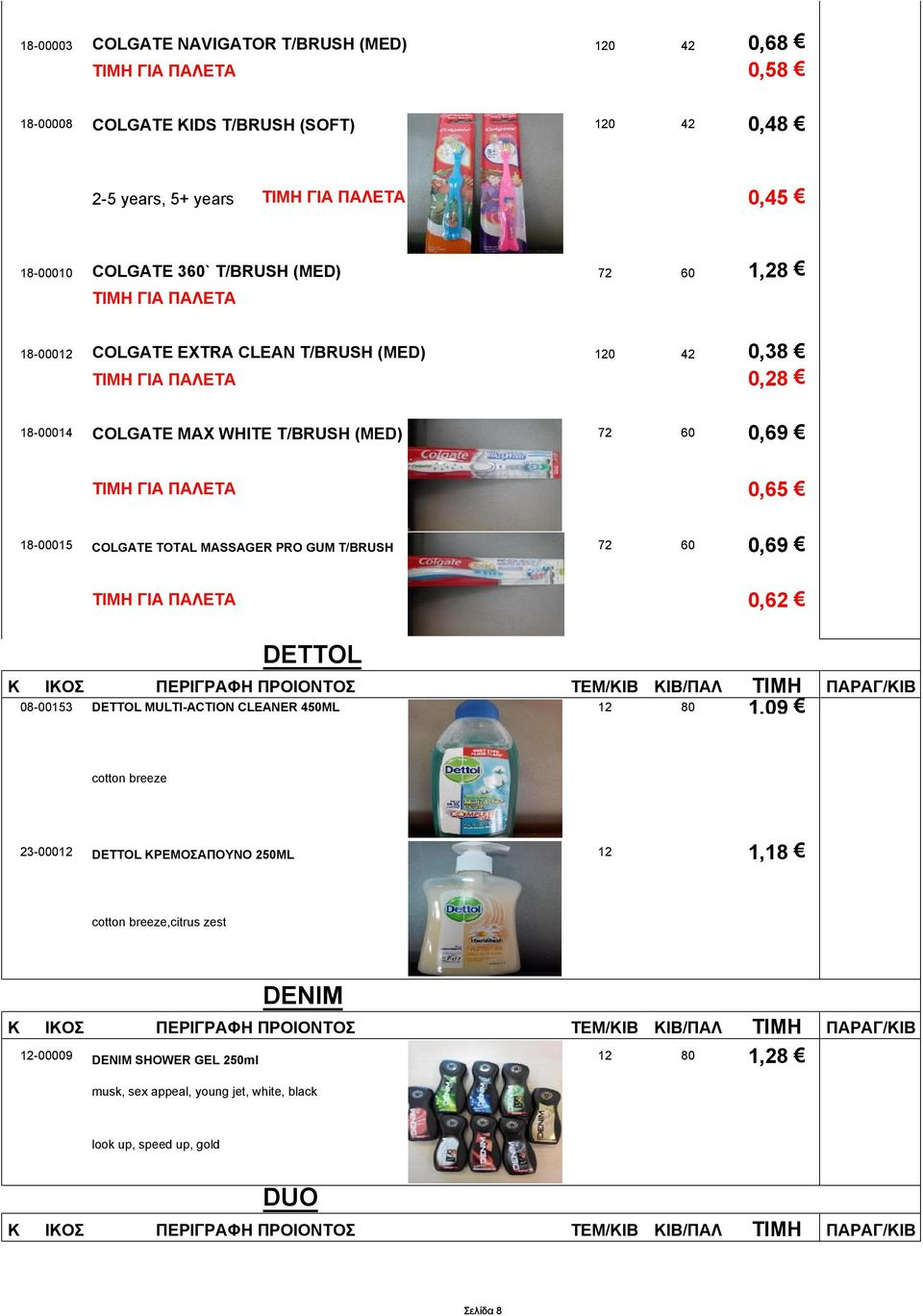 18-00015 COLGATE TOTAL MASSAGER PRO GUM T/BRUSH 0 0,9 0,2 ΓΙΑ ΠΑΛΕΤΑ DETTOL 08-00153 DETTOL MULTI-ACTION CLEANER 450ML 80 1,09 cotton breeze 23-000 1,18 DETTOL