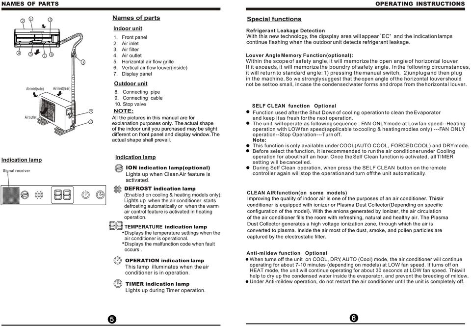 Stop valve NTE: All the pictures in this manual are for explanation purposes only. The actual shape of the indoor unit you purchased may be slight different on front panel and display window.