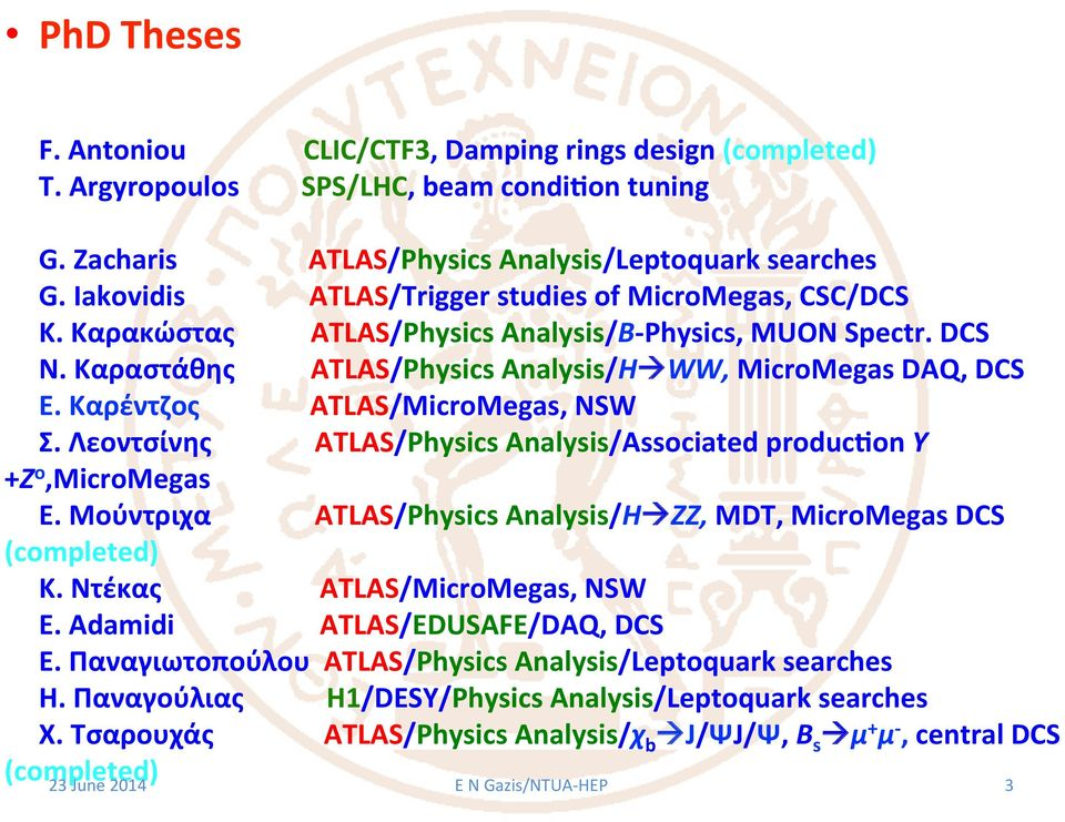 Καρέντζος ATLAS/MicroMegas, NSW Σ. Λεοντσίνης ATLAS/Physics Analysis/Associated produc=on Y +Z o,micromegas Ε. Μούντριχα ATLAS/Physics Analysis/H!ZZ, MDT, MicroMegas DCS (completed) Κ.