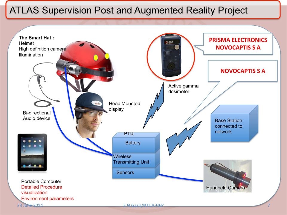 device Head Mounted display PTU Battery Base Station connected to network Wireless Transmitting Unit Sensors