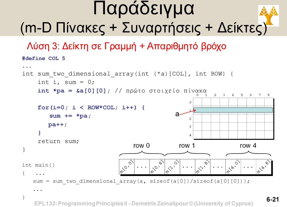 .. int sum_two_dimensional_array(int (*a)[col], int ROW) { int i, sum = 0; int *pa = &a[0][0];