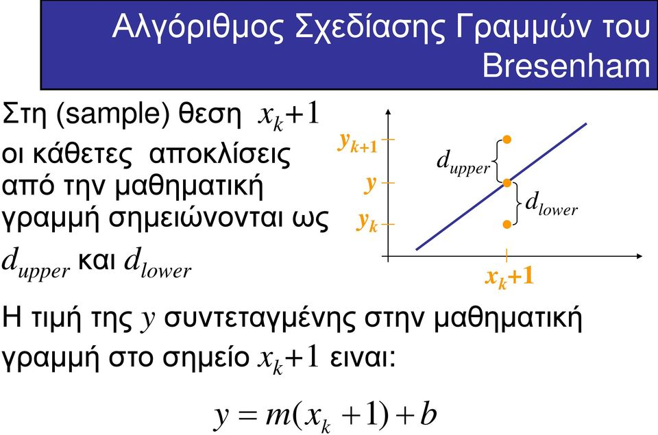y y k d upper d lower d upper και d lower x k +1 Η τιμή της y