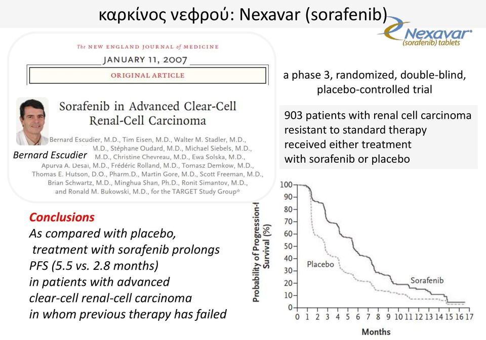 with sorafenib or placebo Conclusions As compared with placebo, treatment with sorafenib prolongs PFS (5.