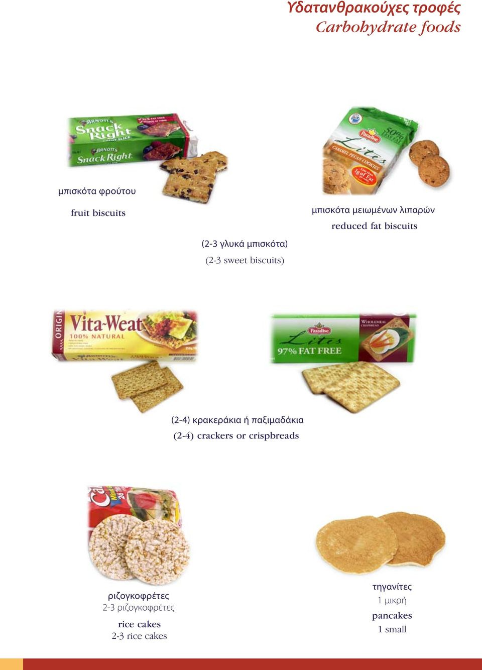 biscuits (2-4) κρακεράκια ή παξιμαδάκια (2-4) crackers or crispbreads