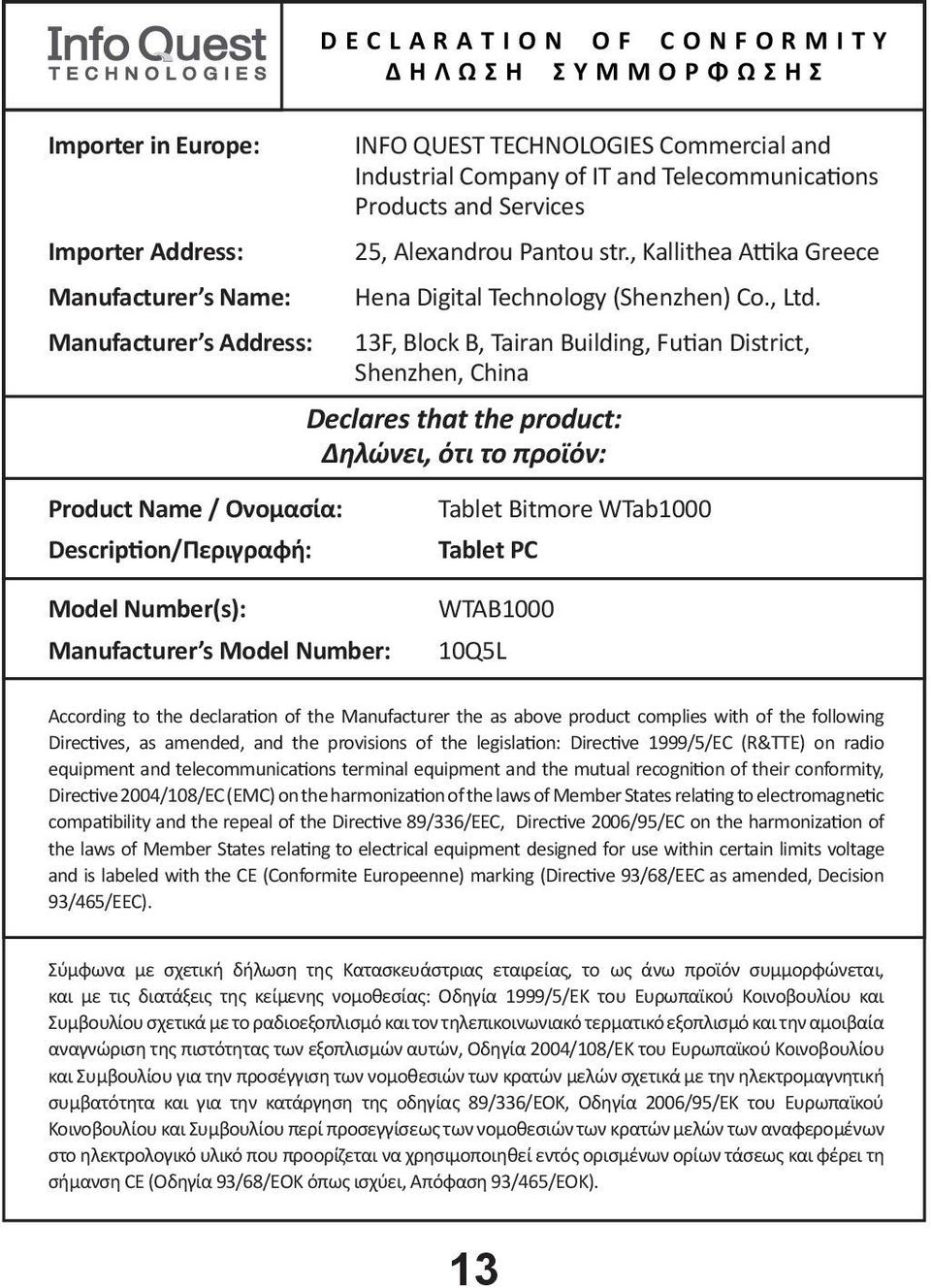 Manufacturer s Address: 13F, Block B, Tairan Building, Futian District, Shenzhen, China Declares that the product: Δηλώνει, ότι το προϊόν: Product Name / Ονομασία: Description/Περιγραφή: Model