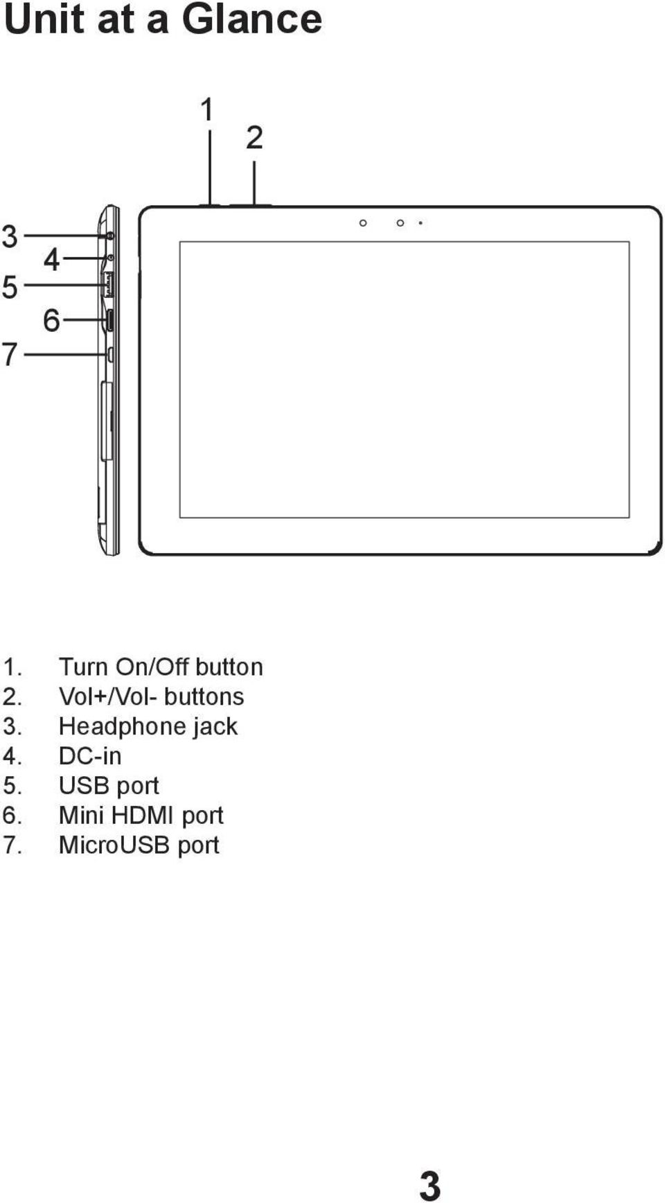 Vol+/Vol- buttons 3. Headphone jack 4.