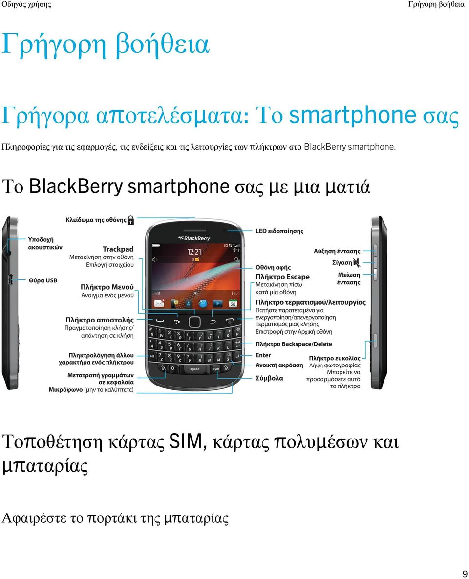 στο BlackBerry smartphone.