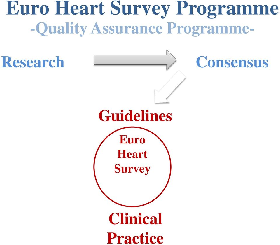 Consensus Guidelines Euro Heart