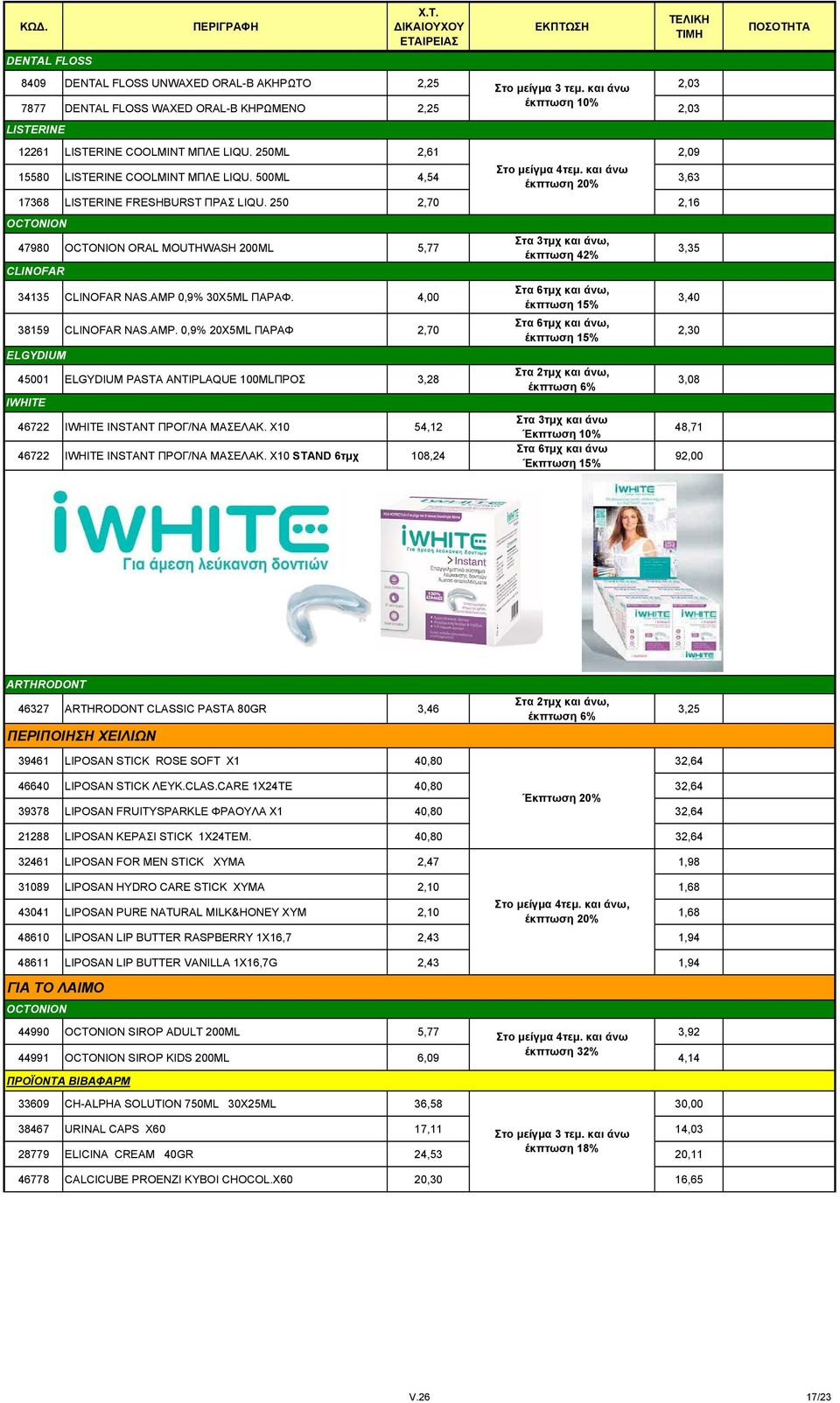 250 2,70 2,16 OCTONION 47980 OCTONION ORAL MOUTHWASH 200ML 5,77 CLINOFAR 34135 CLINOFAR NAS.AMP