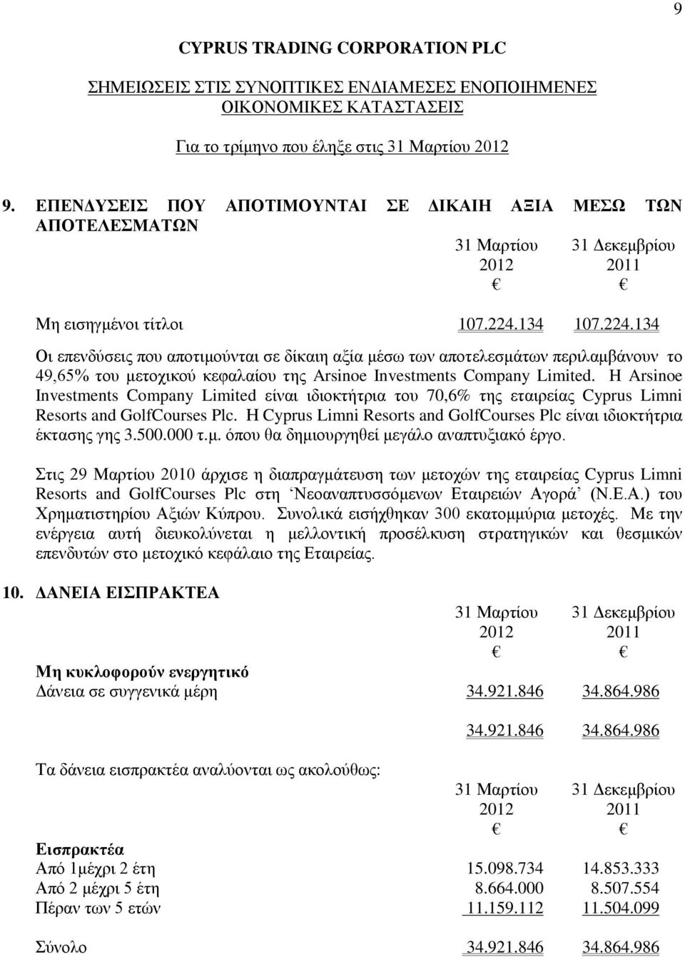 H Arsinoe Investments Company Limited είναι ιδιοκτήτρια του 70,6% της εταιρείας Cyprus Limni Resorts and GolfCourses Plc. Η Cyprus Limni Resorts and GolfCourses Plc είναι ιδιοκτήτρια έκτασης γης 3.