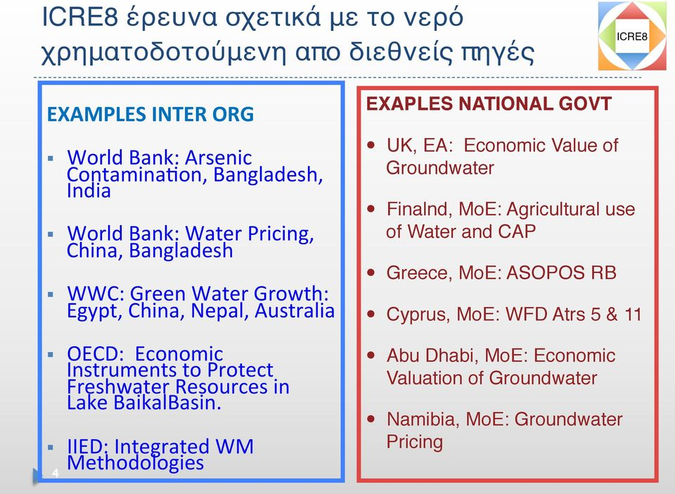 Groundwater Finalnd, MoE: Agricultural use of Water and CAP Greece, MoE: ASOPOS RB Cyprus, MoE: WFD Atrs 5 & 11 OECD: Economic Instruments to Protect