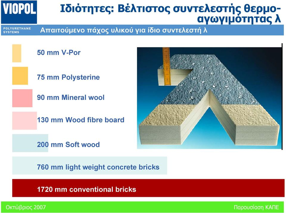 mm Polysterine 90 mm Mineral wool 130 mm Wood fibre board 200