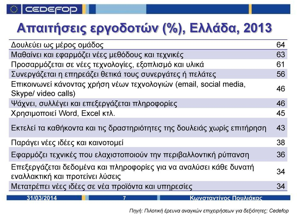 Word, Excel κτλ.
