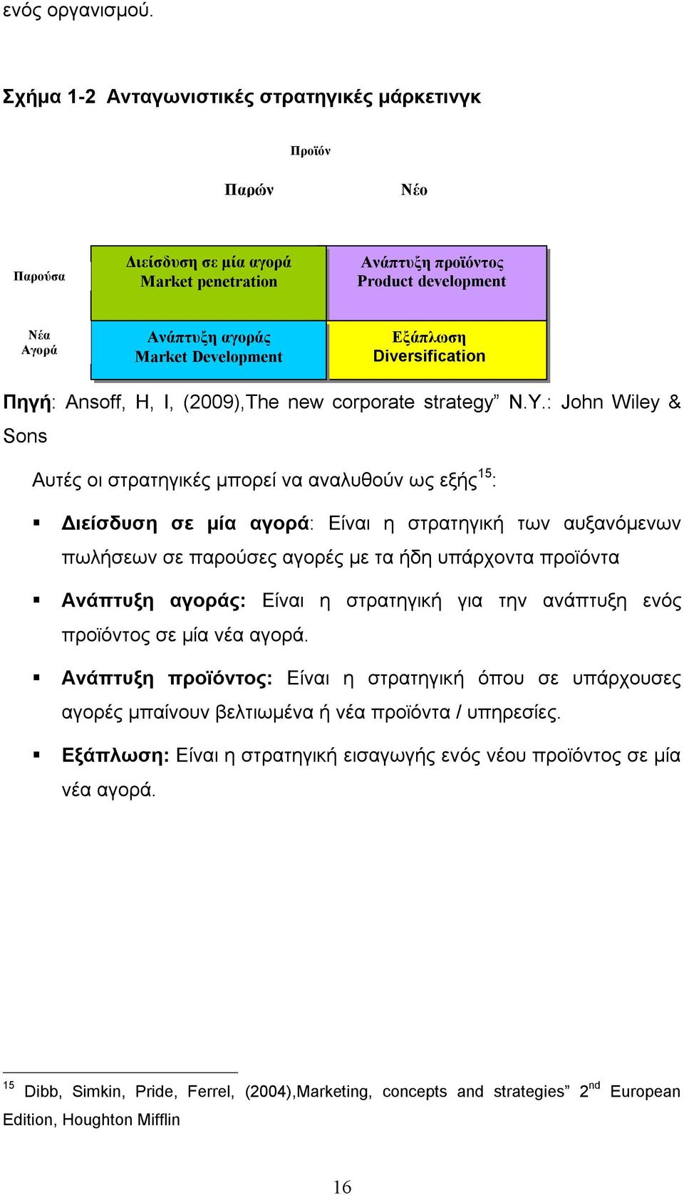 Εξάπλωση Diversification Πηγή: Ansoff, H, I, (2009),The new corporate strategy N.Y.