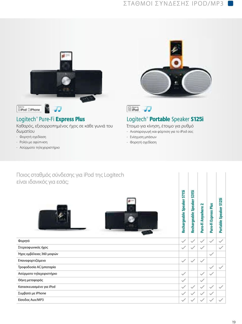 σύνδεσης για ipod της Logitech είναι ιδανικός για εσάς; Rechargeable Speaker S715i Rechargeable Speaker S315i Pure-Fi Anywhere 2 Pure-Fi Express Plus Portable Speaker S125i