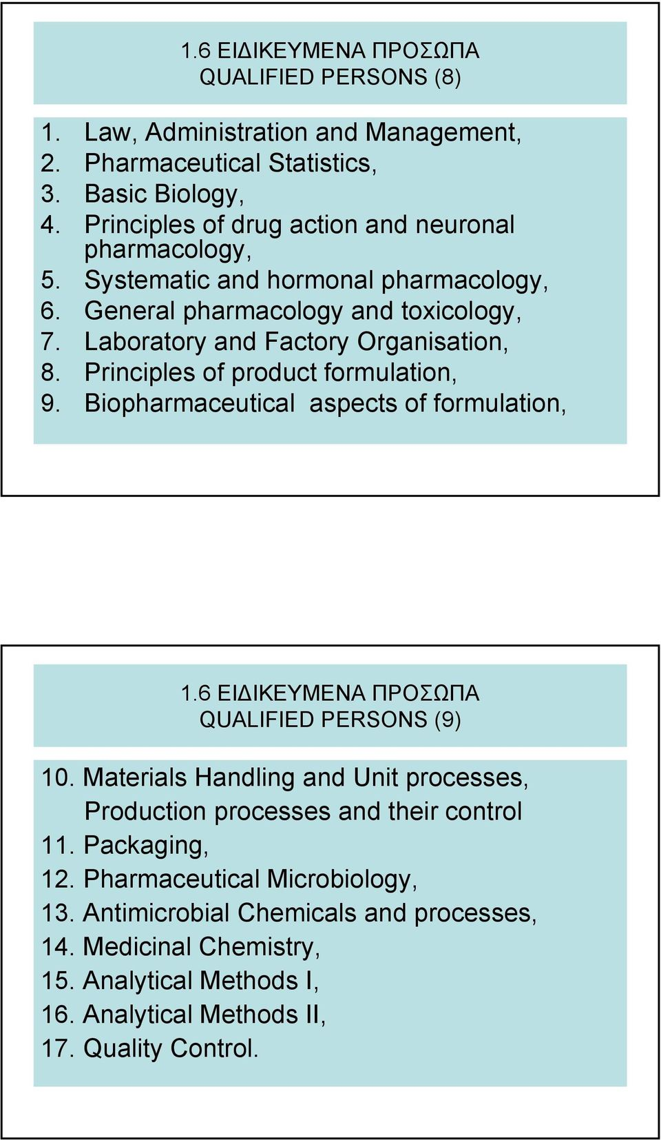 Laboratory and Factory Organisation, 8. Principles of product formulation, 9. Biopharmaceutical aspects of formulation, QUALIFIED PERSONS (9) 10.