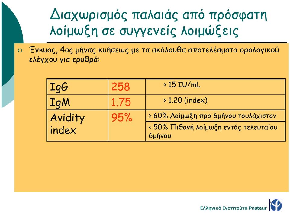 ερυθρά: IgG 258 > 15 IU/mL IgM 1.75 > 1.