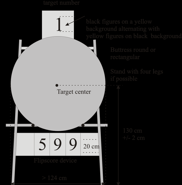 above or below the centre of each target butt, so they are clear of the target face 722 Target Faces 7212 Ο κάθε στόχος θα πρέπει να έχει ένα νούμερο στόχου Τα νούμερα αυτά θα πρέπει έχουν
