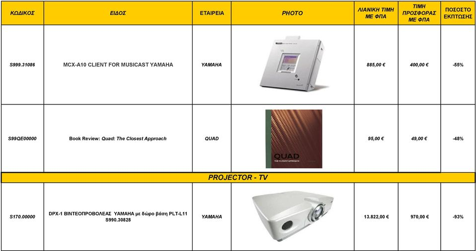 QUAD 95,00 49,00-48% PROJECTOR - TV S170.