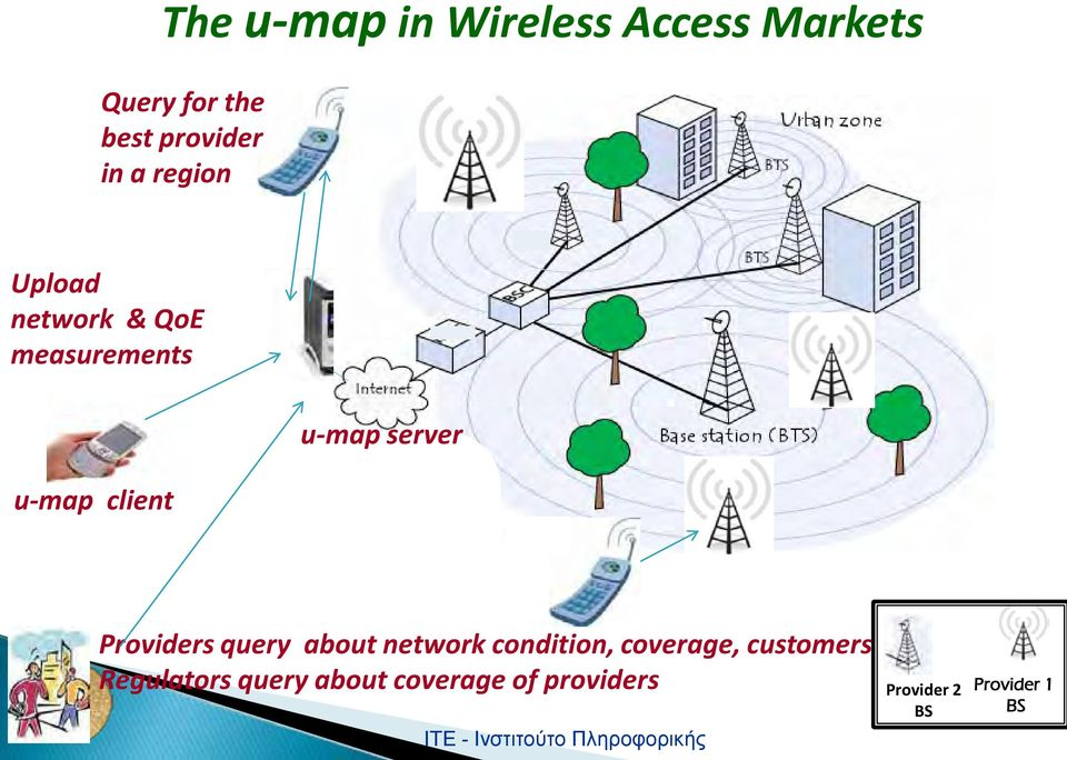 Providers query about network condition, coverage, customers Regulators