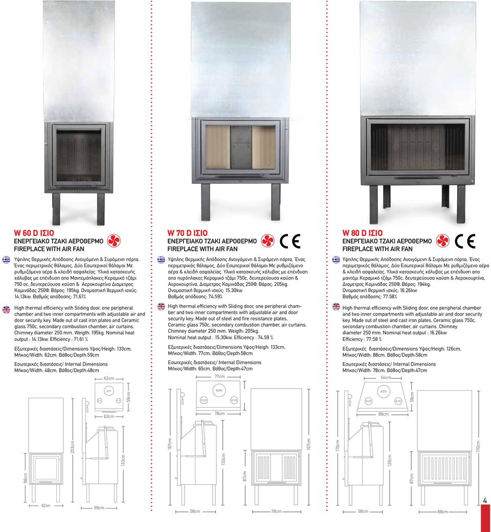 Βαθμός απόδοσης: 71.61% High thermal efficiency with Sliding door, one peripheral chamber and two inner compartments with adjustable air and door security key.