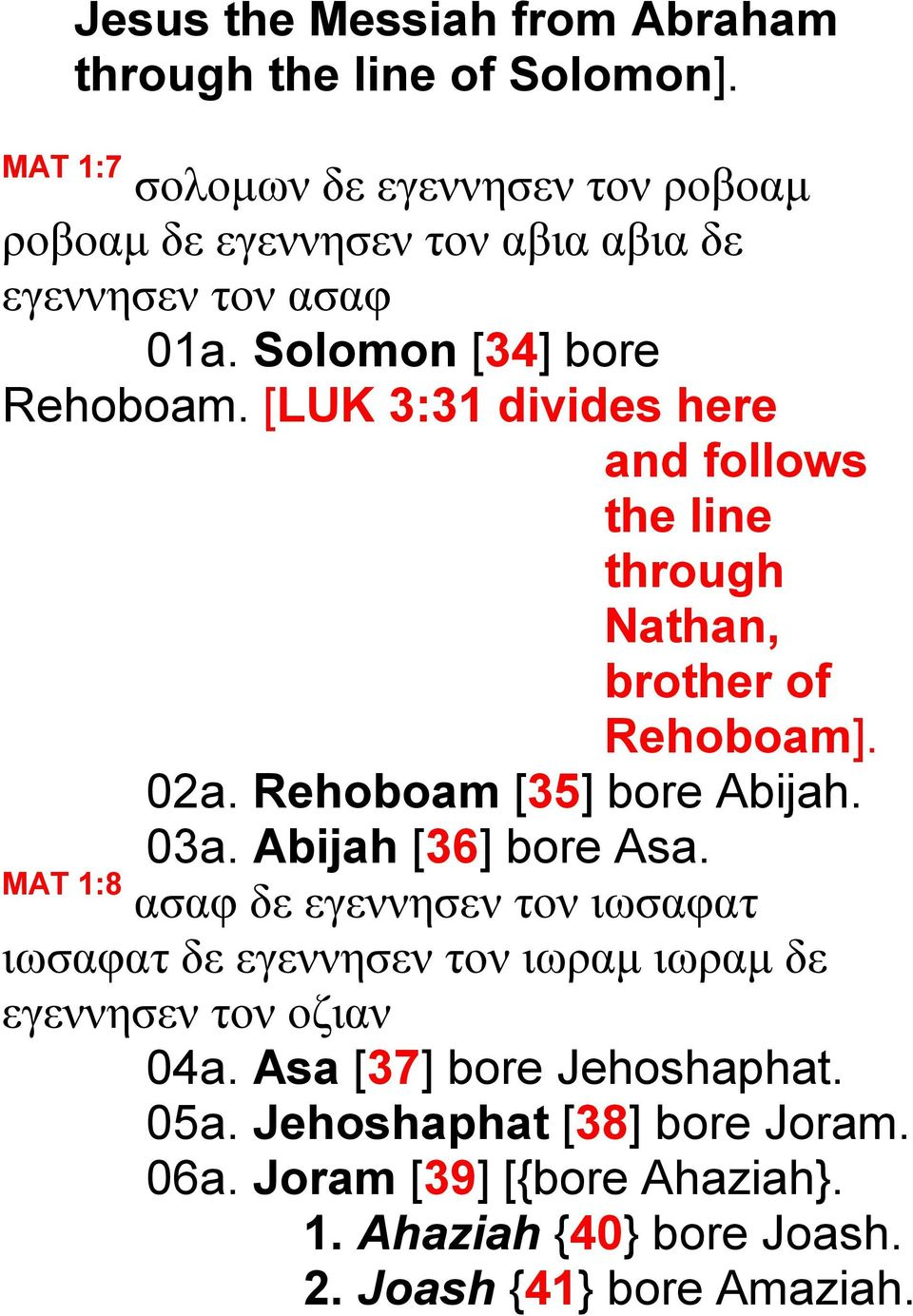 [LUK 3:31 divides here and follows the line through Nathan, brother of Rehoboam]. 02a. Rehoboam [35] bore Abijah. 03a. Abijah [36] bore Asa.
