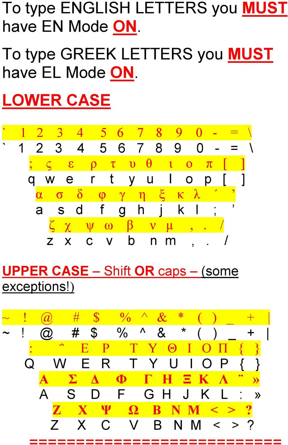 a s d f g h j k l ; ζ χ ψ ω β ν μ,. / z x c v b n m,. / UPPER CASE Shift OR caps (some exceptions!) ~! @ # $ % ^ & * ( ) _ + ~!