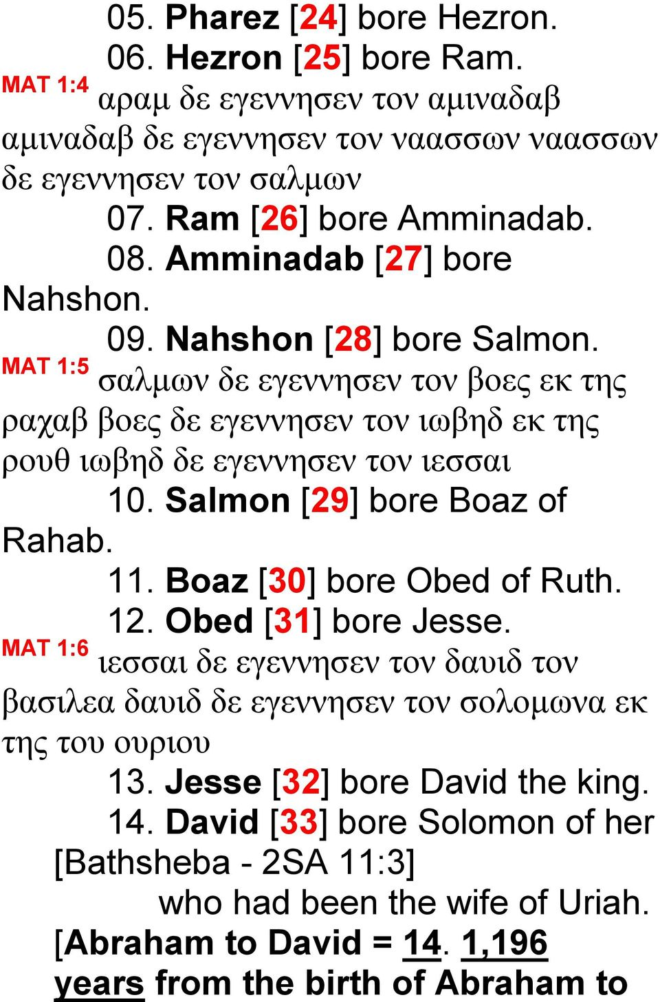 Salmon [29] bore Boaz of Rahab. 11. Boaz [30] bore Obed of Ruth. 12. Obed [31] bore Jesse.