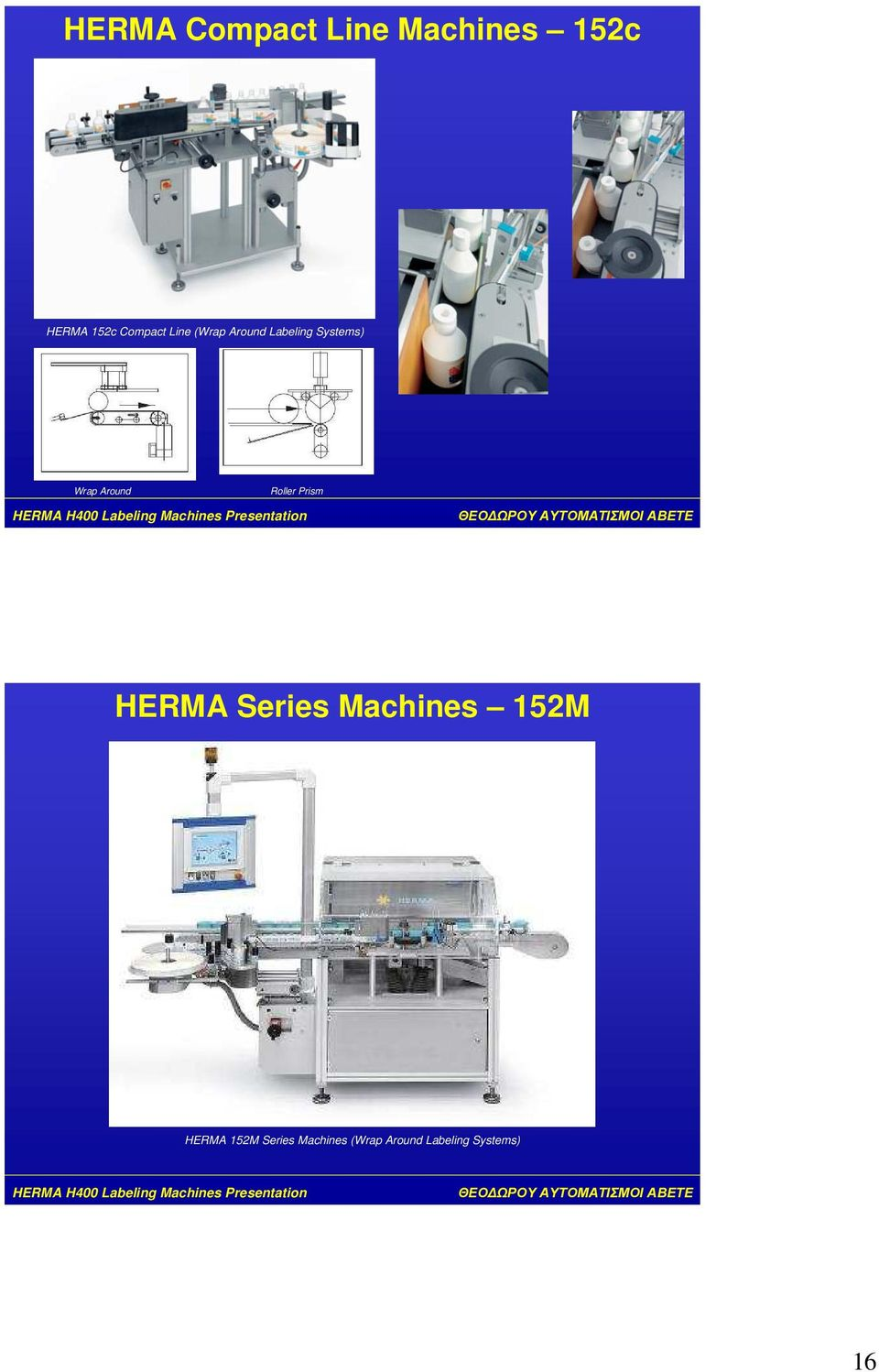 Around Roller Prism HERMA Series Machines 152M
