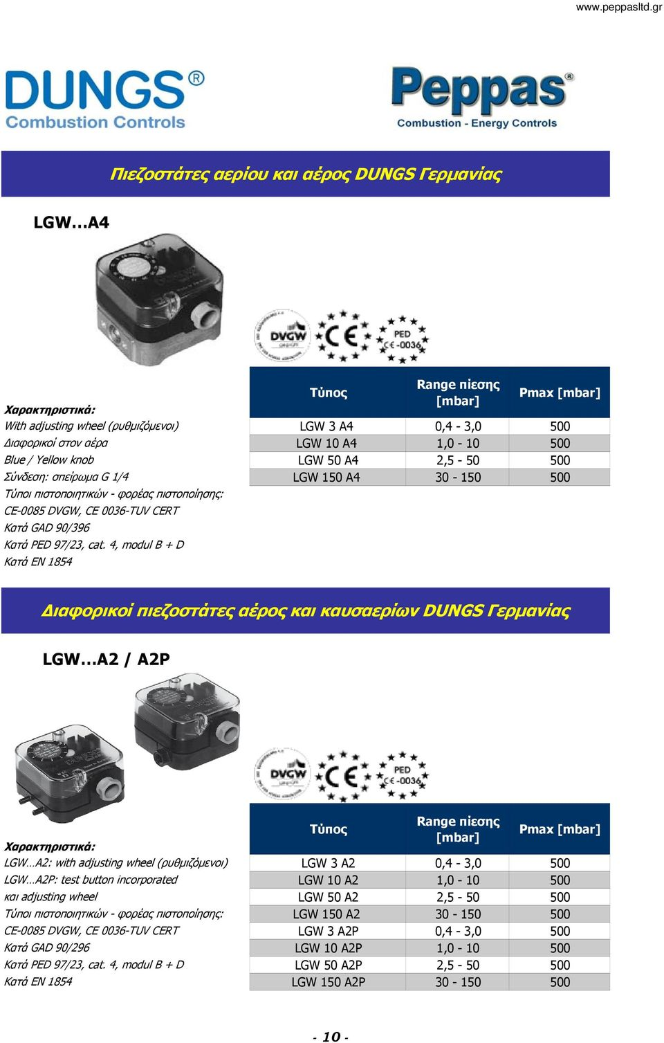 DUNGS Γερµανίας LGW Α2 / Α2Ρ LGW A2: with adjusting wheel (ρυθµιζόµενοι) LGW A2P: test button incorporated και adjusting wheel Κατά GAD 90/296 Κατά PED 97/23, cat.