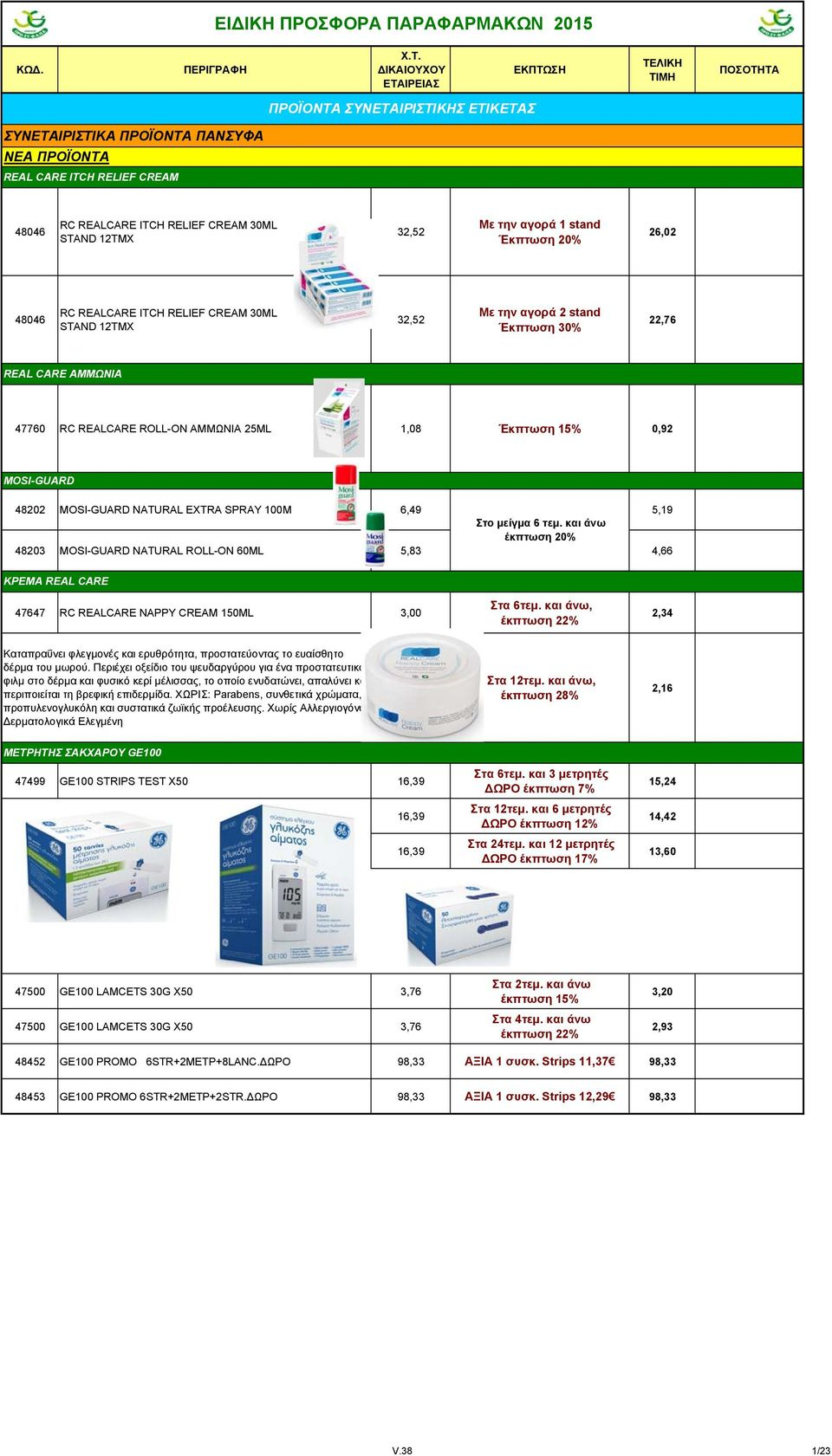 26,02 48046 RC REALCARE ITCH RELIEF CREAM 30ML STAND 12ΤΜΧ 32,52 Με την αγορά 2 stand Έκπτωση 30% 22,76 REAL CARE ΑΜΜΩΝΙΑ 47760 RC REALCARE ROLL-ON ΑΜΜΩΝΙΑ 25ML 1,08 Έκπτωση 15% 0,92 MOSI-GUARD 48202
