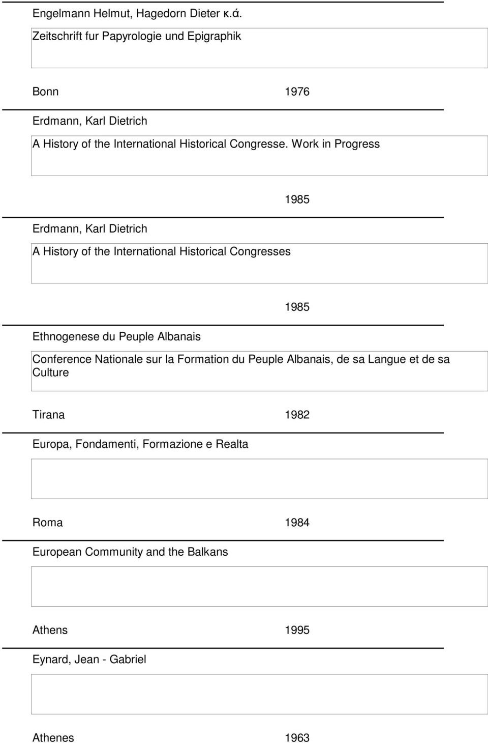 Work in Progress Erdmann, Karl Dietrich A History of the International Historical Congresses 1985 Ethnogenese du Peuple Albanais 1985