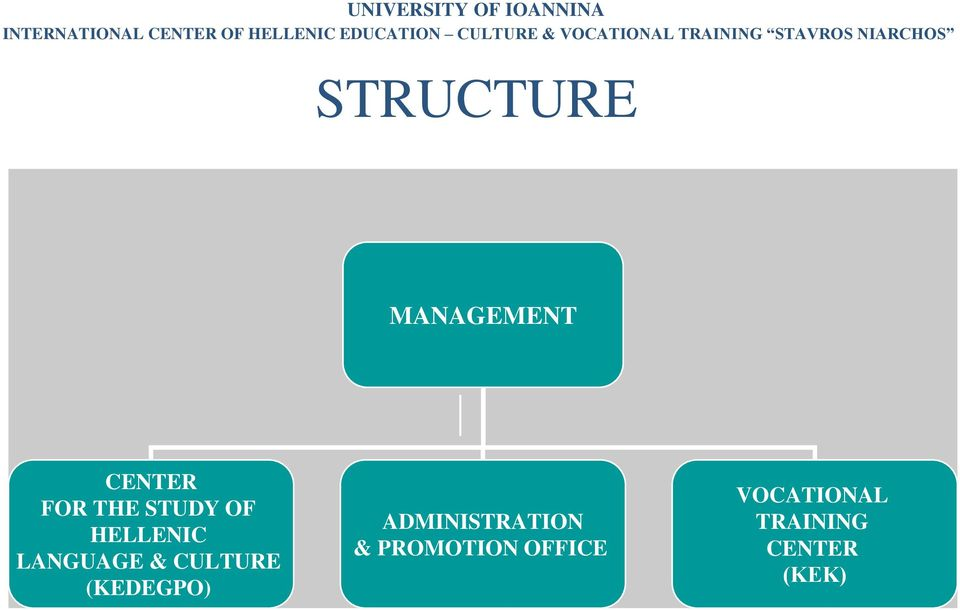 MANAGEMENT CENTER FOR THE STUDY OF HELLENIC LANGUAGE & CULTURE